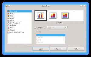 LibreOffice Impress Chart Type