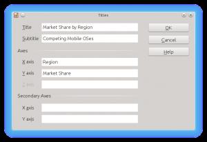 LibreOffice Impress Chart Titles