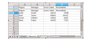 LibreOffice Impress Spreadsheet OLE Object Showing Split Window